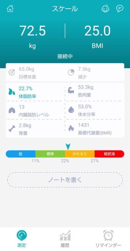 「1byeone Health」の記録確認画面