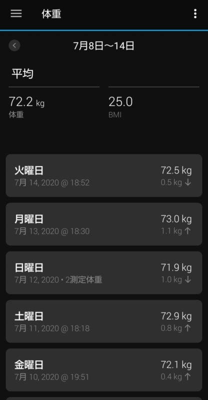「Garmin Connect」の体重画面に連携された情報が表示されている